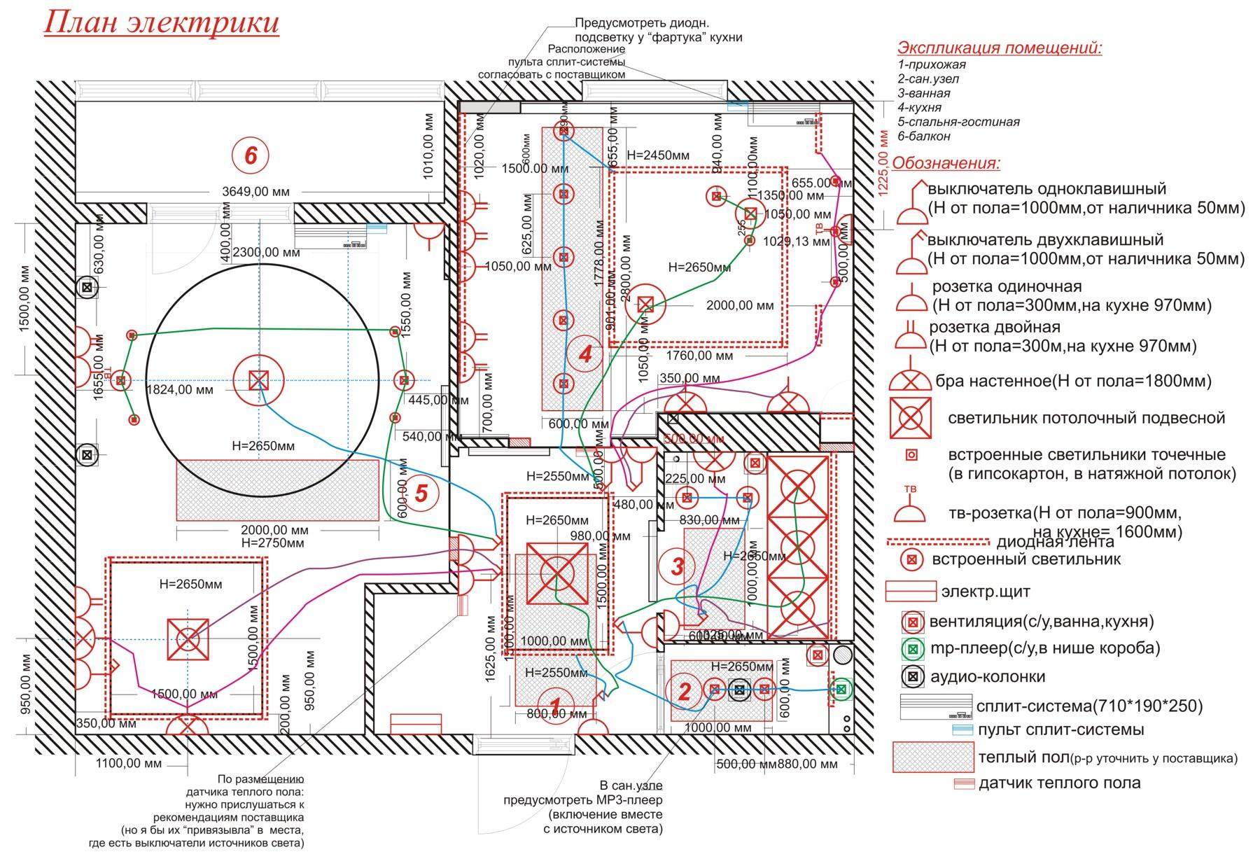 Вышивка крестом наборы dimensions каталог